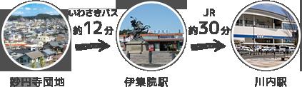 妙円寺団地 伊集院駅 いわさきバス約12分 川内駅 JR約30分