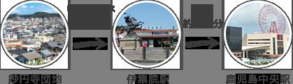 妙円寺団地 伊集院駅 いわさきバス約12分 鹿児島中央駅 JR約17分