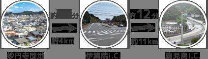 妙円寺団地 伊集院IC 約11分 約4km 鹿児島IC 約12分 約11km